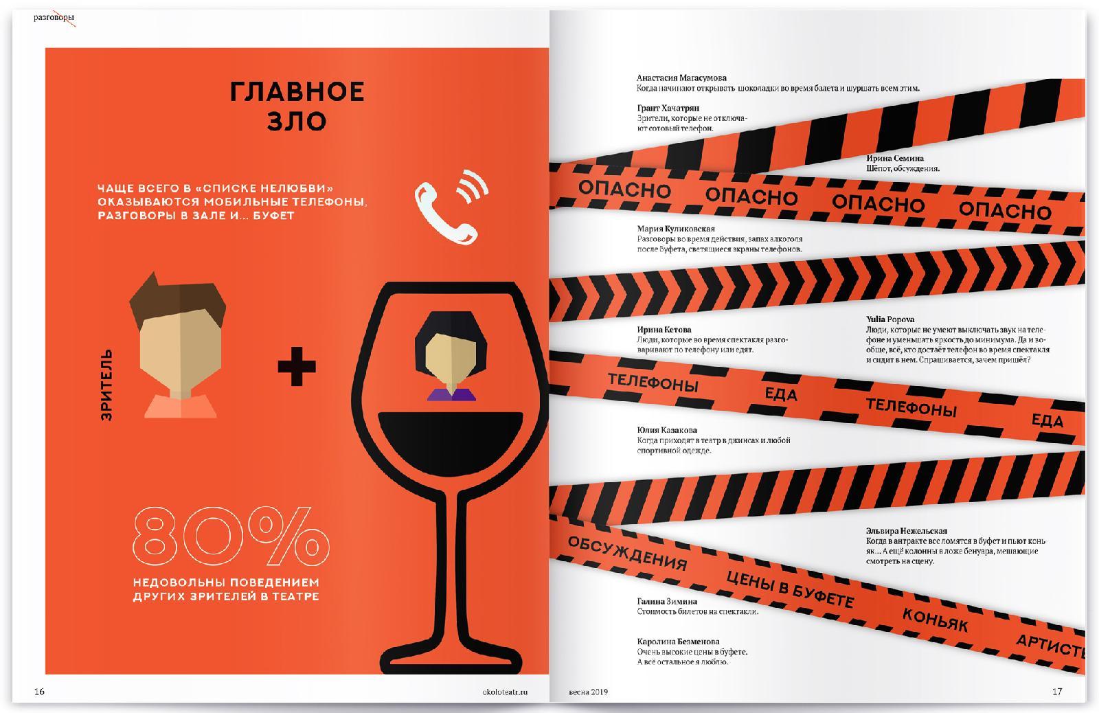 Проект Анастасии Волжаниновой — журнал об искусстве ARTSY. Разворот