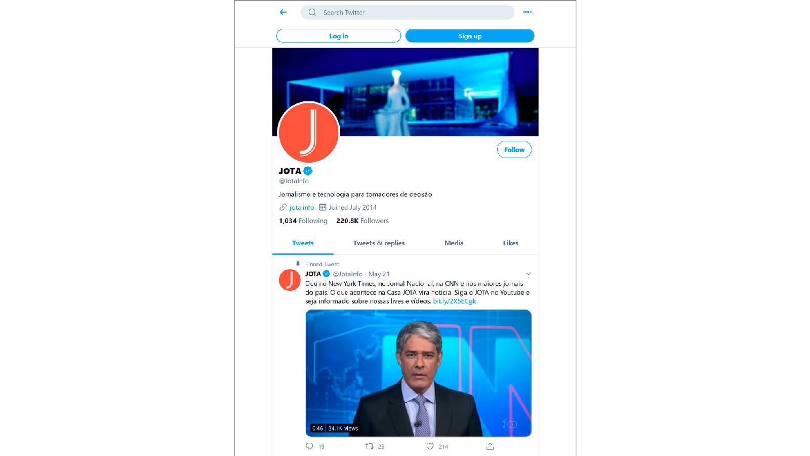 Twitter — основная для компании социальная платформа: у аккаунта @jotaInfo более 200 тысяч подписчиков