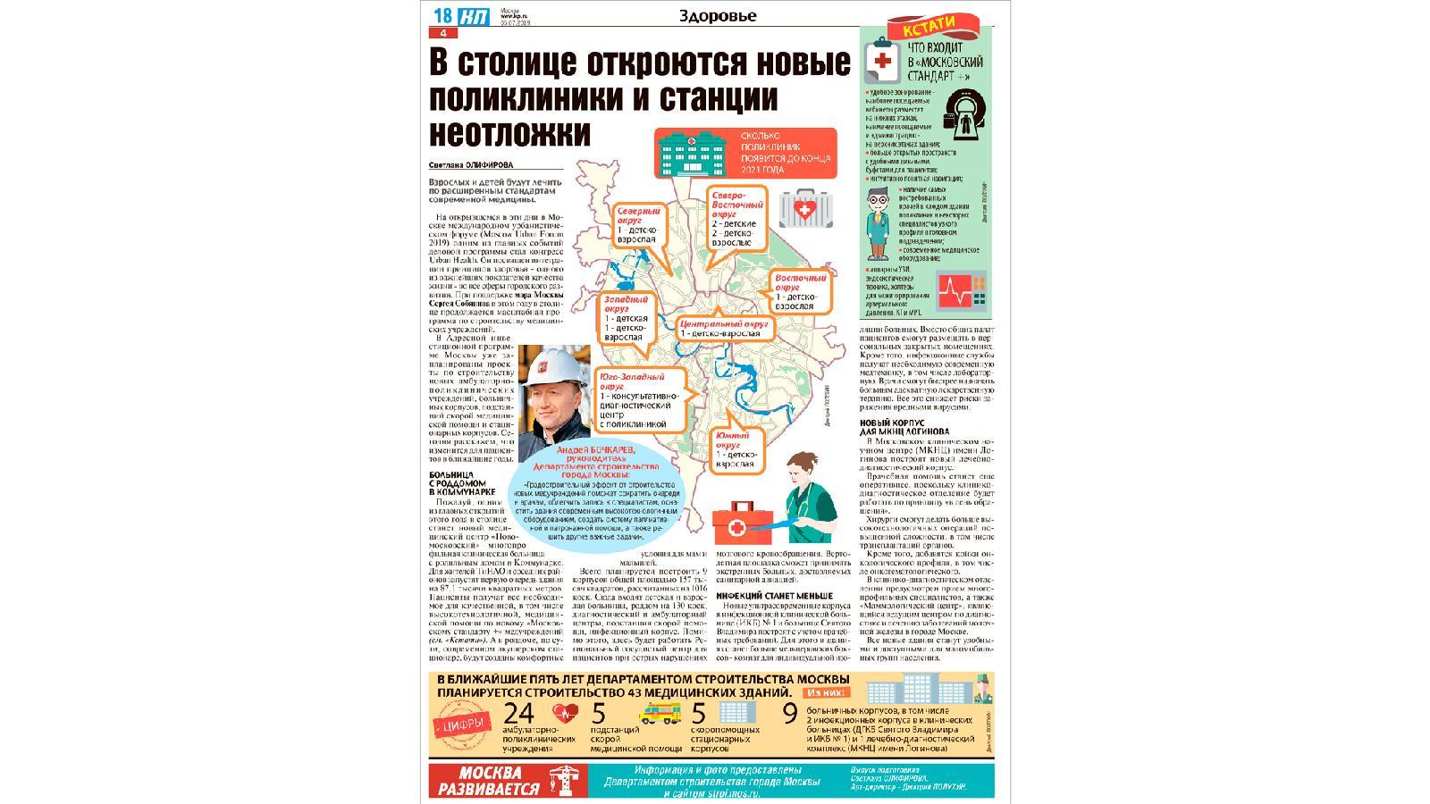 Инфографика «КП» показывает, сколько поликлиник появится в Москве до 2021 года