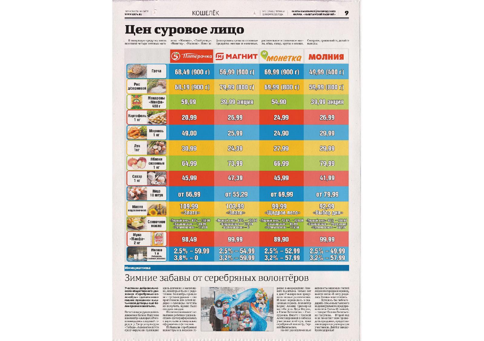 Во время пандемии в газете появилась постоянная рубрика, в которой публикуется сравнительная таблица цен на основные продукты питания в разных магазинах
